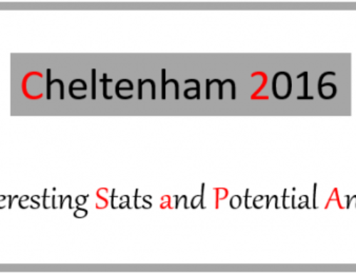 Cheltenham 2016 – Interesting Stats and Potential Angles