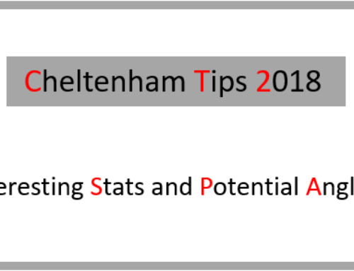 Cheltenham 2018 – Interesting Stats and Potential Angles