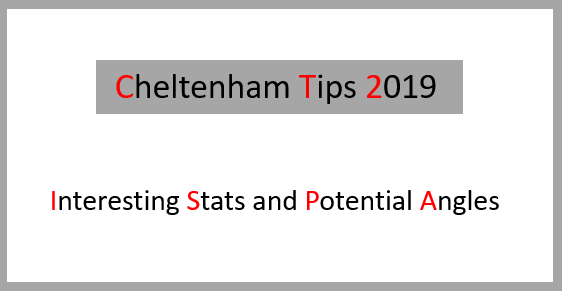 Cheltenham Tips 2019 - Top Tips for Cheltenham 2019